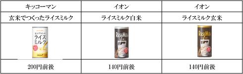 ライスミルク