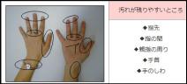 感染症防ぐ正しい手洗い