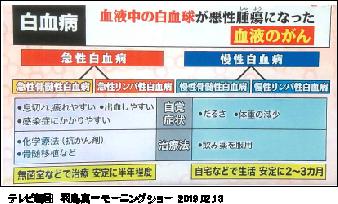 岡村孝子さん、池江選手が「白血病」