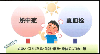 熱中症と夏血栓