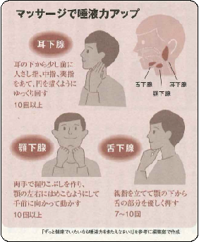 ウィルス対策としての口腔ケア