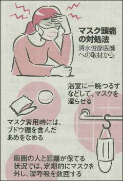 マスク引き金 頭痛に注意